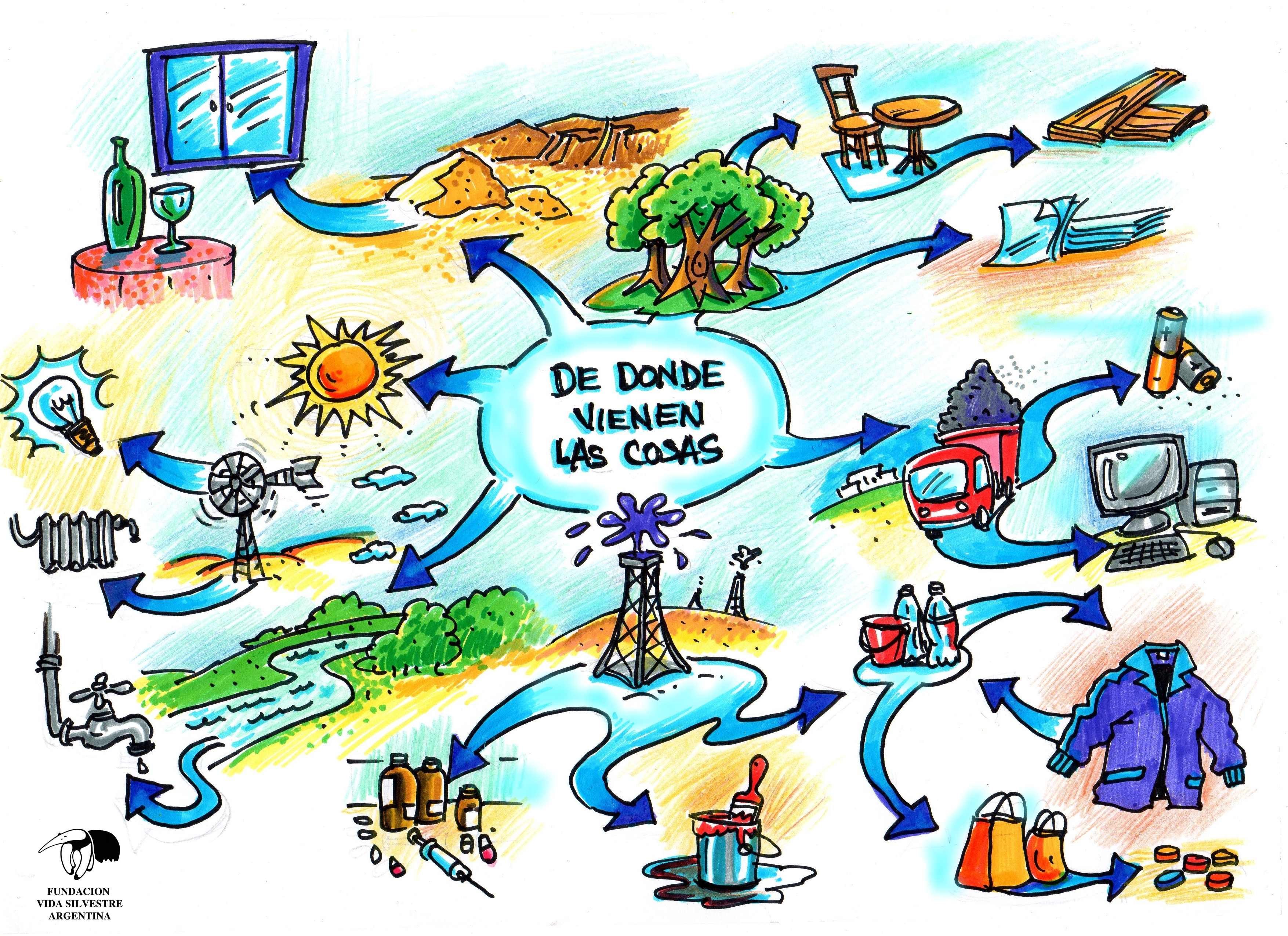 Qué se entiende por Educación Ambiental (EA)?   EDUCACIÓN ...